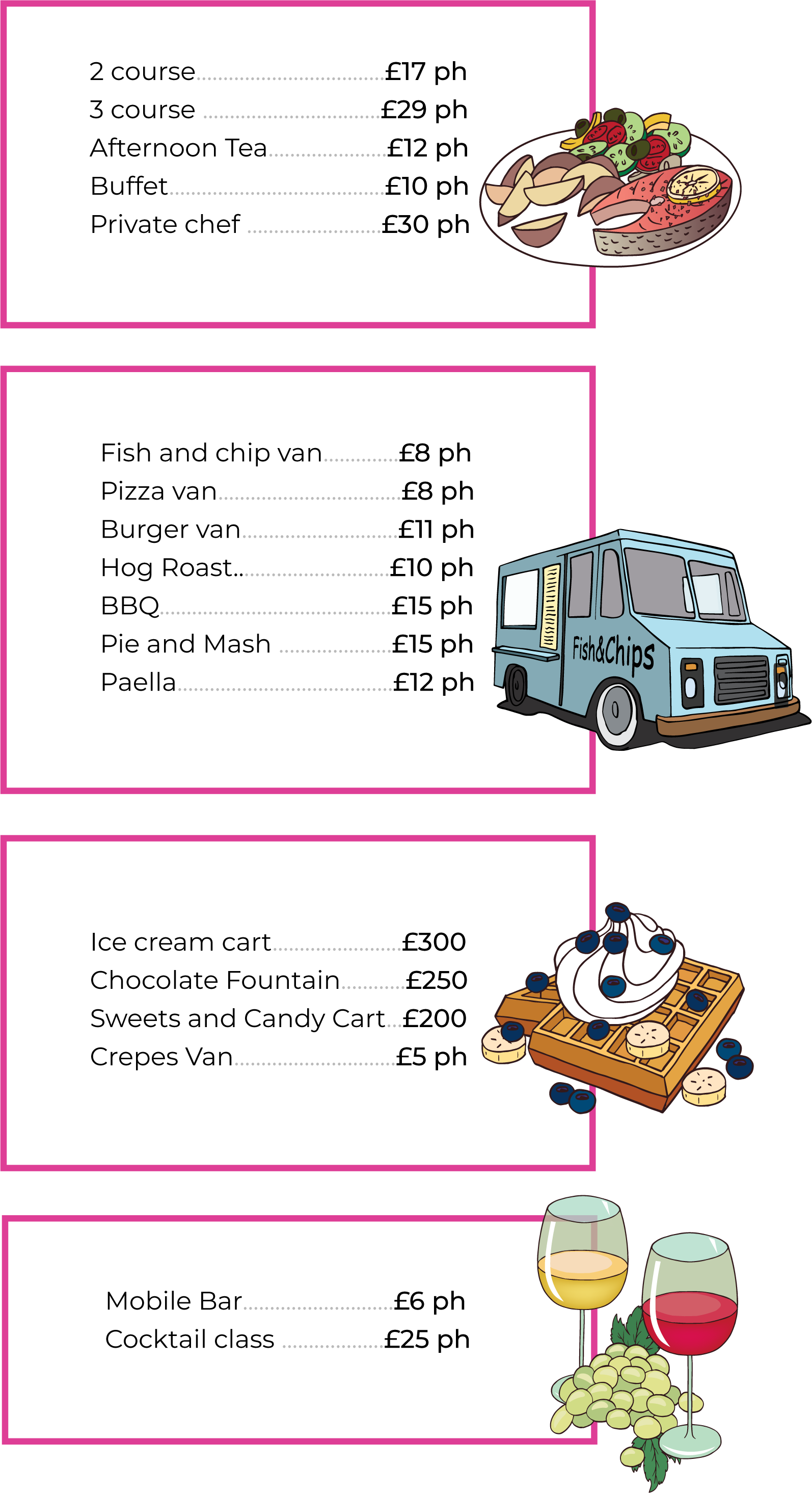 catering average prices