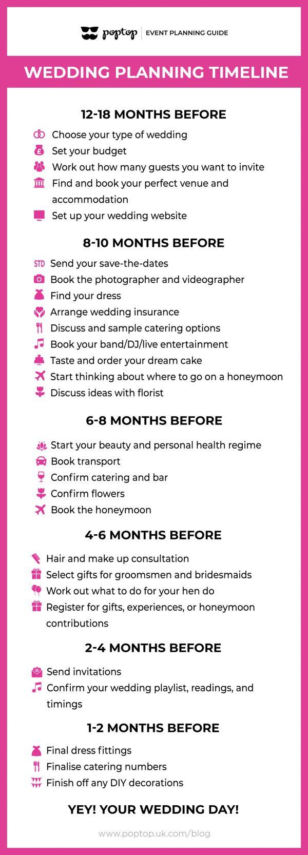 wedding planning timeline template